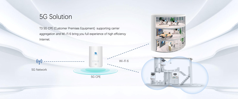 T3 Technology Mobile Broadband Solution